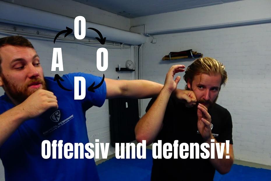 Der OODA-Loop ist ein Entscheidungsmodell für die Selbstverteidigung.